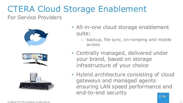 23© Copyright 2014 EMC Corporation. All rights reserved.© Copyright 2014 EMC Corporation. All rights reserved. CTERA Cloud...
