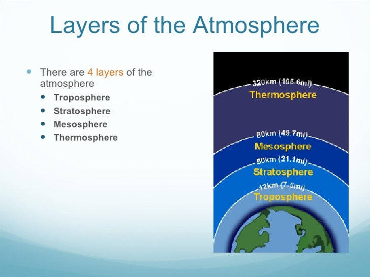 the functions and unique qualities of the four layers of the atmosphere the troposphere stratosphere The atmosphere is defined by four layers in terms of increasing altitude the troposphere, stratosphere, thermosphere, and the exosphere the atmospheric layers are.