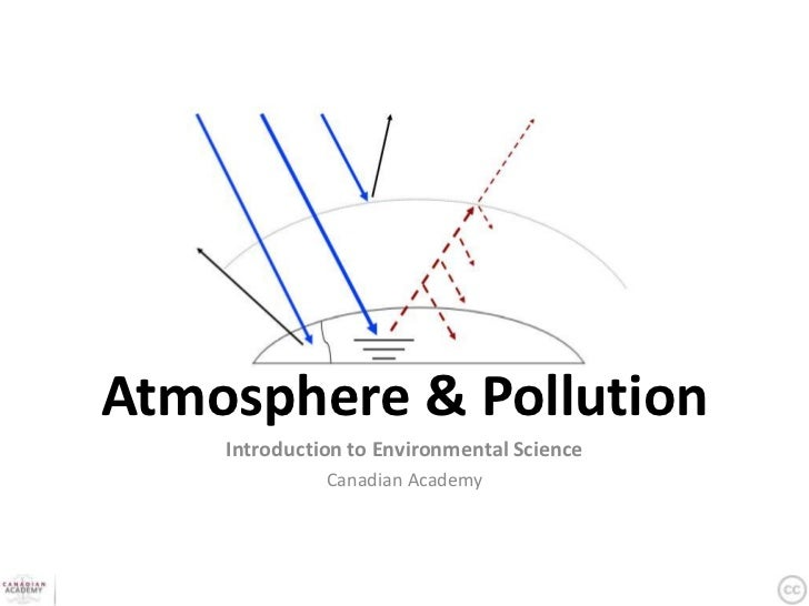 Atmosphere & Pollution    Introduction to Environmental Science              Canadian Academy