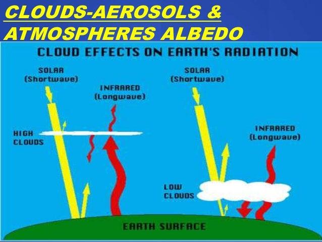 Atmosphere & surface energy balance