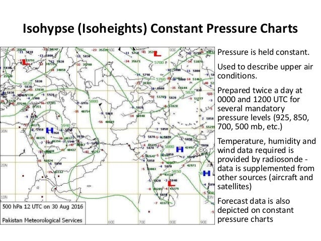 Pressure Gradient Force and Wind Systems • Consider a warm column of air and a cold column of air separated by 3000 kM dis...