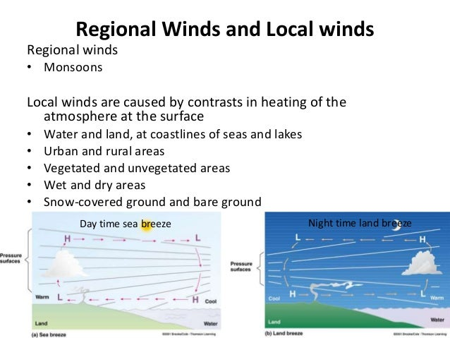 Atmospheric Pressure and Winds