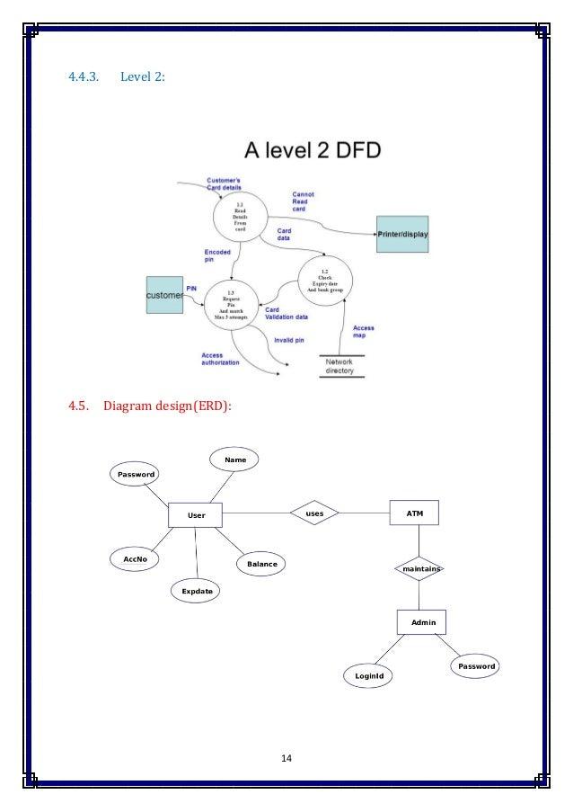 Atm project diagram designerd ccuart Gallery
