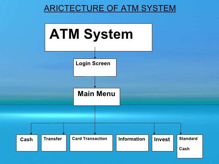 atm machine program in java language