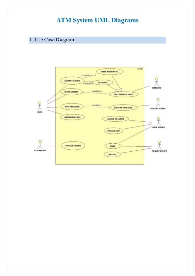 Use Case Diagram For Atm System Ppt Download Wiring Diagrams