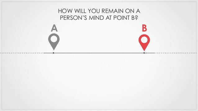 BA HOW WILL YOU REMAIN ON A PERSON'S MIND AT POINT B?