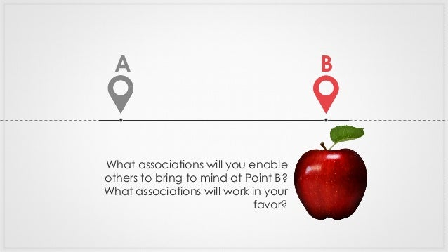 BA What associations will you enable others to bring to mind at Point B? What associations will work in your favor?