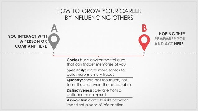 …HOPING THEY REMEMBER YOU AND ACT HERE BA YOU INTERACT WITH A PERSON OR COMPANY HERE Context: use environmental cues that ...