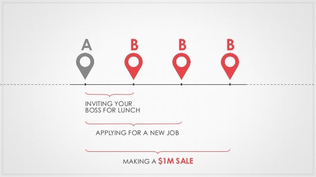 A INVITING YOUR BOSS FOR LUNCH B APPLYING FOR A NEW JOB B MAKING A $1M SALE B