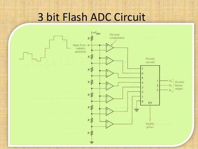 og-to-digital-conversion-17-638  Bit Comparator Circuit Diagram on op-amp block, harris voter, matlab block,