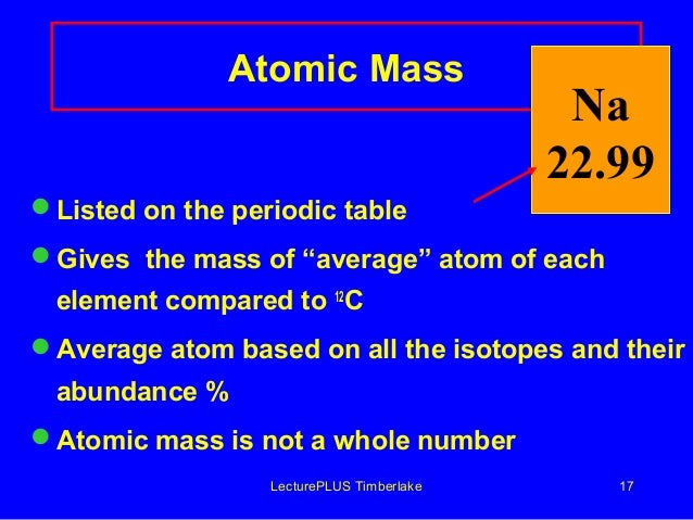 Atom basics atomic mass na 2299 listed on the periodic table urtaz Image collections