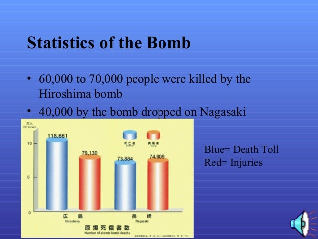 the japanese beliefs on why america dropped the atomic bombs on japan Most americans cling to the myth that the atomic bombing of hiroshima and  nagasaki in august 1945, by forcing japan's surrender without a  similar views  were voiced by admirals chester nimitz, ernest king and william.