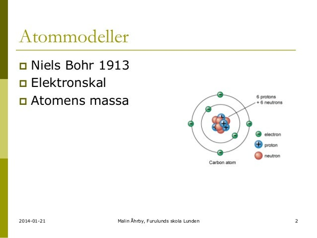 Atommodeller Niels Bohr 1913  Elektronskal  Atomens massa   2014-01-21  Malin Åhrby, Furulunds skola Lunden  2