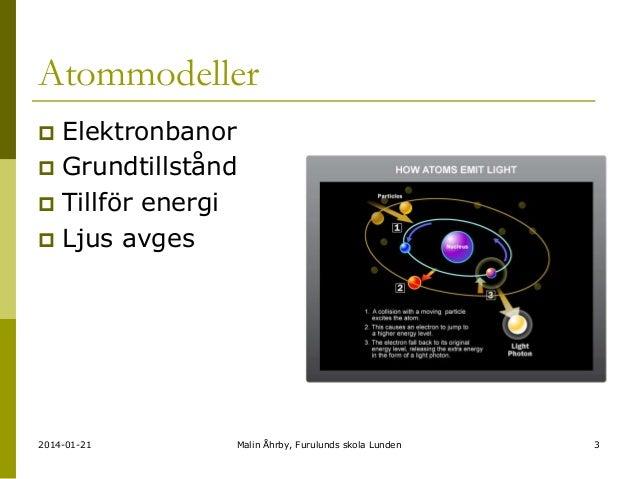 Atommodeller Elektronbanor  Grundtillstånd  Tillför energi  Ljus avges   2014-01-21  Malin Åhrby, Furulunds skola Lund...