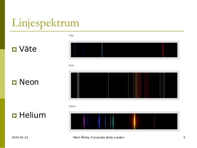 Linjespektrum   Väte    Neon    Helium  2014-01-21  Malin Åhrby, Furulunds skola Lunden  5
