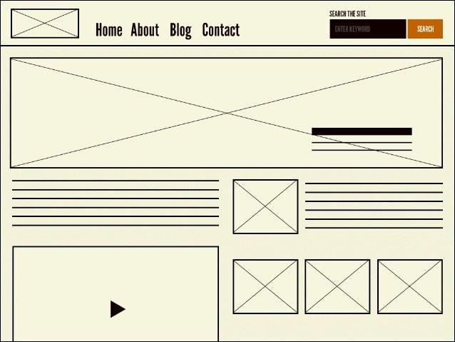 http://bradfrostweb.com/blog/post/interface-inventory/