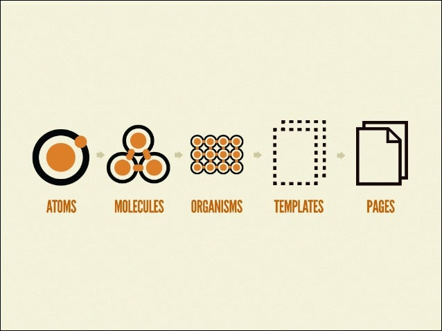 INTERFACE INVENTORY  ๏ Document your interface ๏ Promote consistency  ๏ Establish which elements will be challenging to tr...