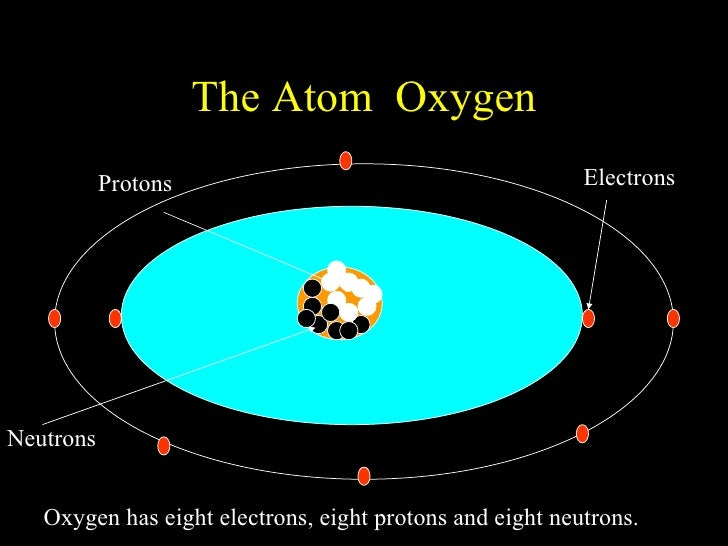 Fluorine neutrons