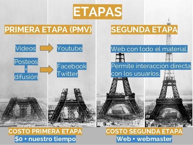 ETAPASPRIMERA ETAPA (PMV)COSTO PRIMERA ETAPA$0 + nuestro tiempoYoutubeFacebookTwitterWeb con todo el material.VideosSEGUND...