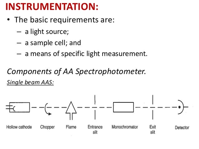 INSTRUMENTATION:  • The basic requirements are:  – a light source;  – a sample cell; and  – a means of specific light meas...
