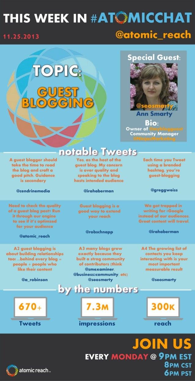 #AtomicChat – Guest Blogging