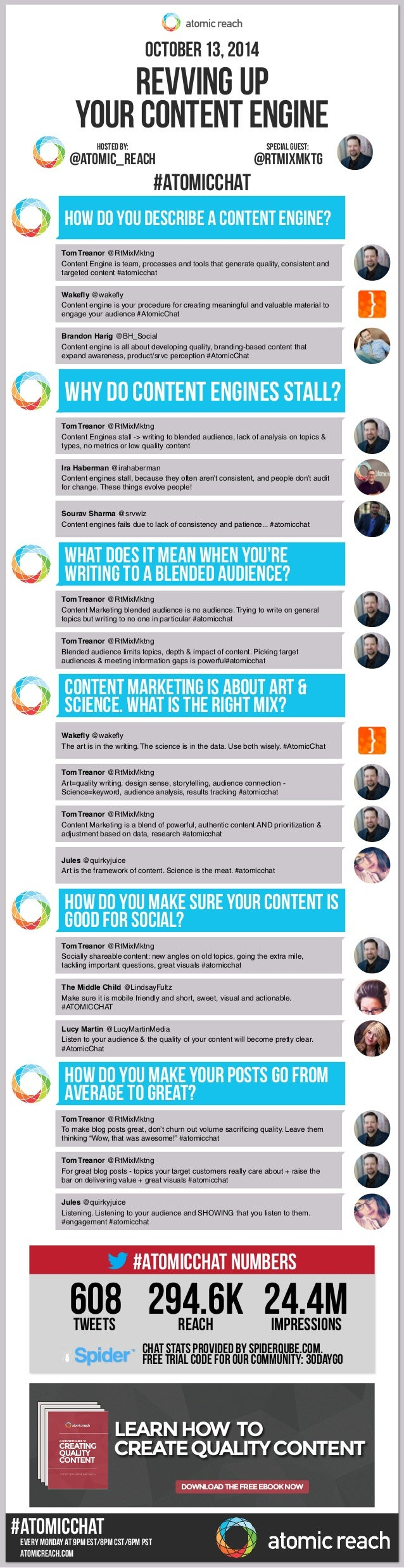 your Content engine  Hosted By: special guest:  @Atomic_reach @rtmixmktg  How do you describe a content engine?  Tom Trean...