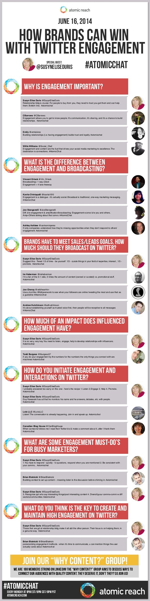 EVERY MONDAY at 9PM EST/8pm CST/6pm pst #ATOMICCHAT ATOMICREACH.com #ATOMICCHAT June 16, 2014 How brands can win with Twit...