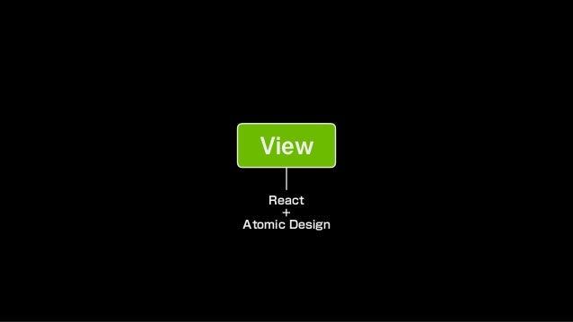 Atomic Design powered by React @ AbemaTV Slide 29