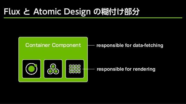 Atomic Design powered by React @ AbemaTV