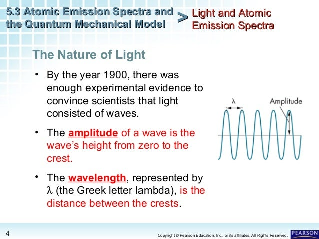 Atomic emission spectra and the quantum mechanical model