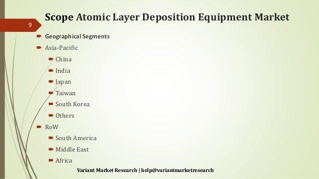 Atomic Layer Deposition Equipment Market Global Scenario