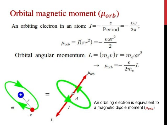 comparing the magnetic moment of two Nearly all of the 30 transition–metal atoms have magnetic spin moments the  largest  as an example we compare in table 2 the calculated magnetic  moments.