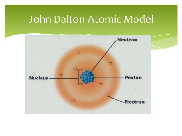 a study of john daltons atomic theory of matter This lesson examines the ancient greeks' theories milestones in atomic theory and the role of john dalton you think the study of matter has affected.