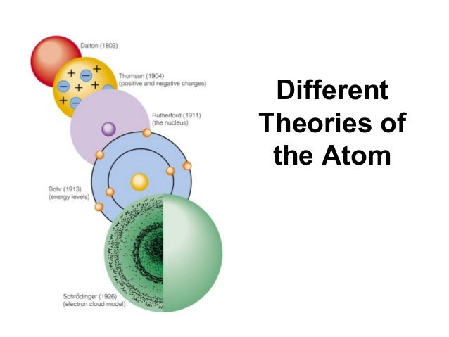 models of the atom In 1913, niels bohr presented his model of the atom, at the time an epoch- making discovery since then, the model has been modified in several ways, but  in the.