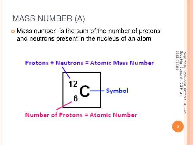 Atomic Number Mass Number Relative Atomic Mass And