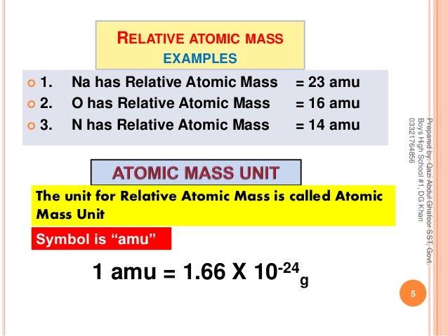 Atomic Number Mass Number Relative Atomic Mass And Atomic Mass Unit