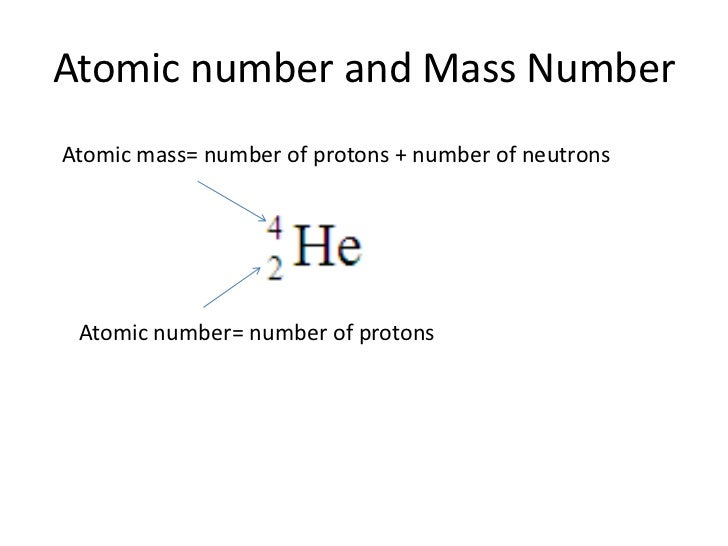 Atomic number, atomic mass and isotopes