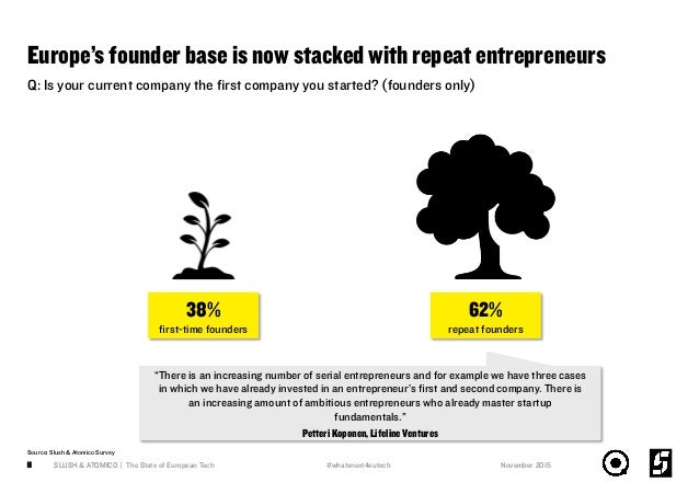 Europe's founder base is now stacked with repeat entrepreneurs SLUSH & ATOMICO   The State of European Tech11 Q: Is your c...