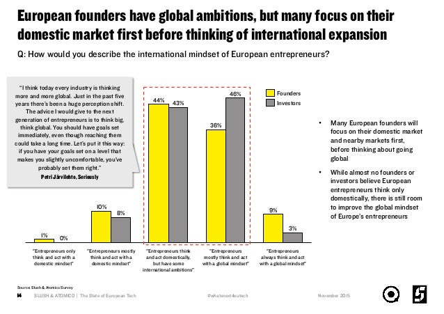European founders have global ambitions, but many focus on their domestic market first before thinking of international exp...