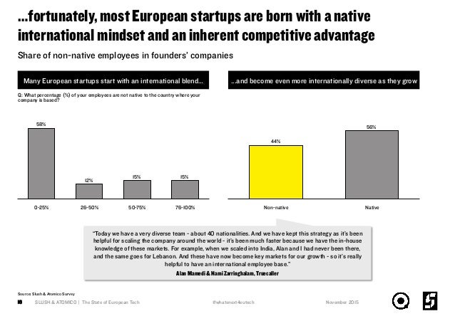 Share of non-native employees in founders' companies …fortunately, most European startups are born with a native internati...