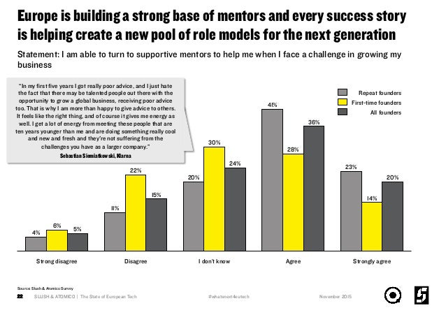 Europe is building a strong base of mentors and every success story is helping create a new pool of role models for the ne...