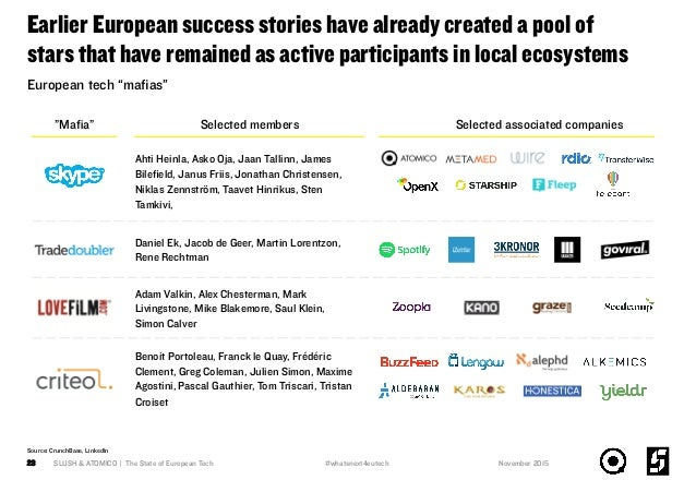 Earlier European success stories have already created a pool of stars that have remained as active participants in local e...