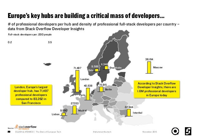 Europe's key hubs are building a critical mass of developers… SLUSH & ATOMICO | The State of European Tech29 # of professi...
