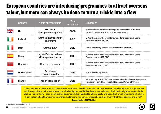 European countries are introducing programmes to attract overseas talent, but more can always be done to turn a trickle in...