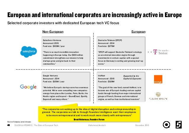 European and international corporates are increasingly active in Europe SLUSH & ATOMICO | The State of European Tech46 Sel...
