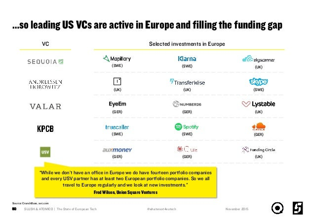 "…so leading US VCs are active in Europe and filling the funding gap SLUSH & ATOMICO | The State of European Tech50 ""While w..."
