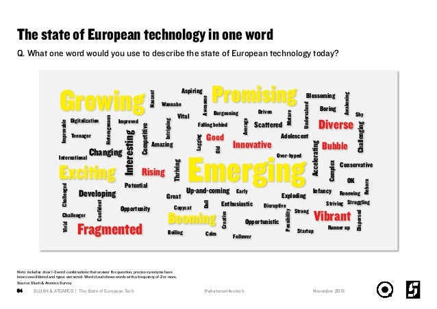 The state of European technology in one word SLUSH & ATOMICO | The State of European Tech64 Inspiring Catchingup Expanding...