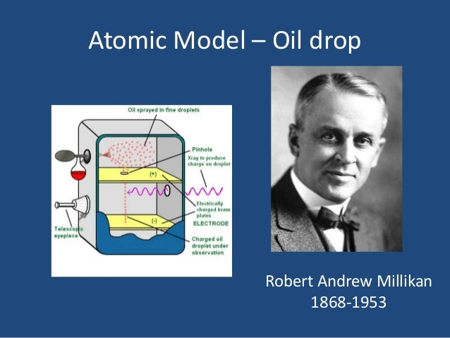 atomic physics Welcome to the university of otago atomic physics laboratory home page our  experimental research interests include the development of a single atom dipole .