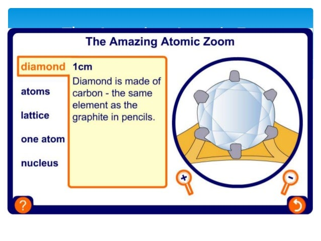 Atomic science year 10 47 the atom draw a labelled diagram ccuart Image collections