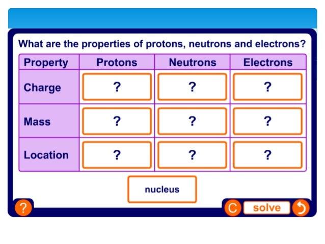 Atomic science year 10 atom protons neutrons electrons atomic number urtaz Gallery